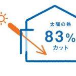 エアコンに頼らない!夏の室内を快適に過ごす方法